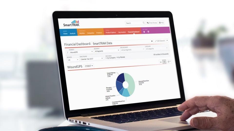 regen-product-financial-dashboard