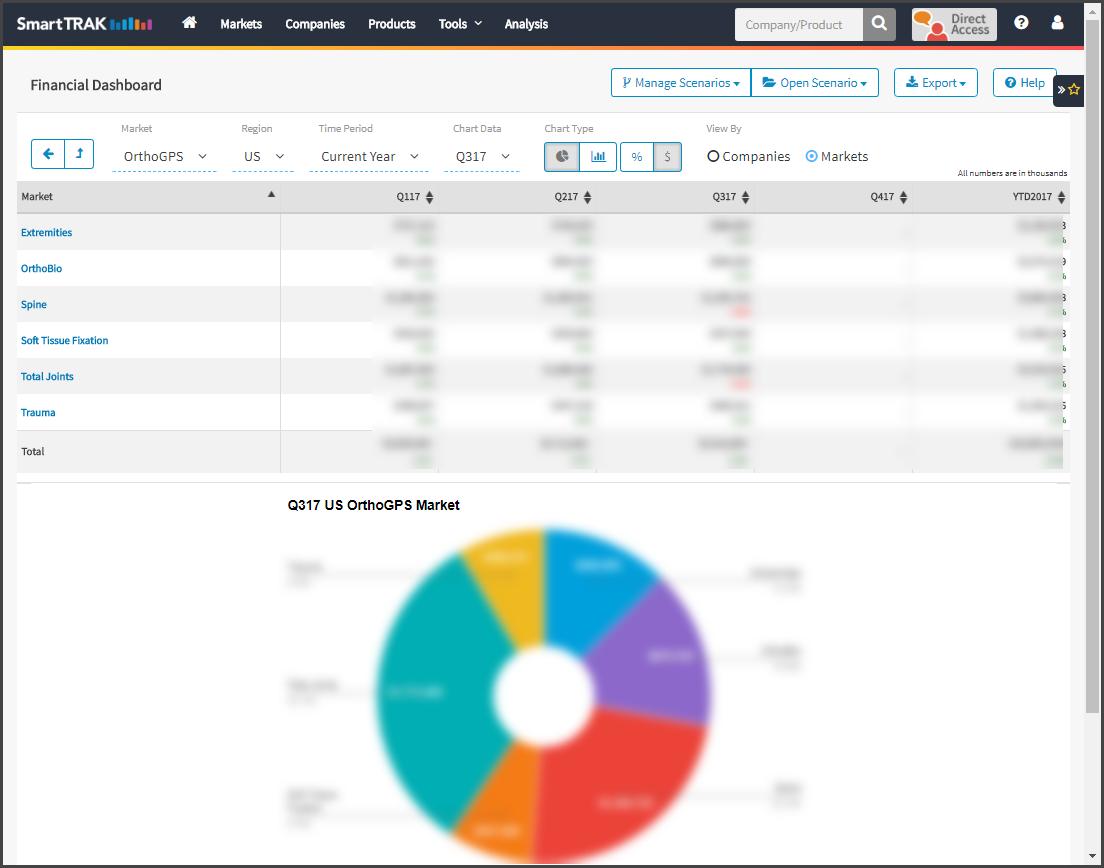ST Screen Shot Financial Dashboard.png